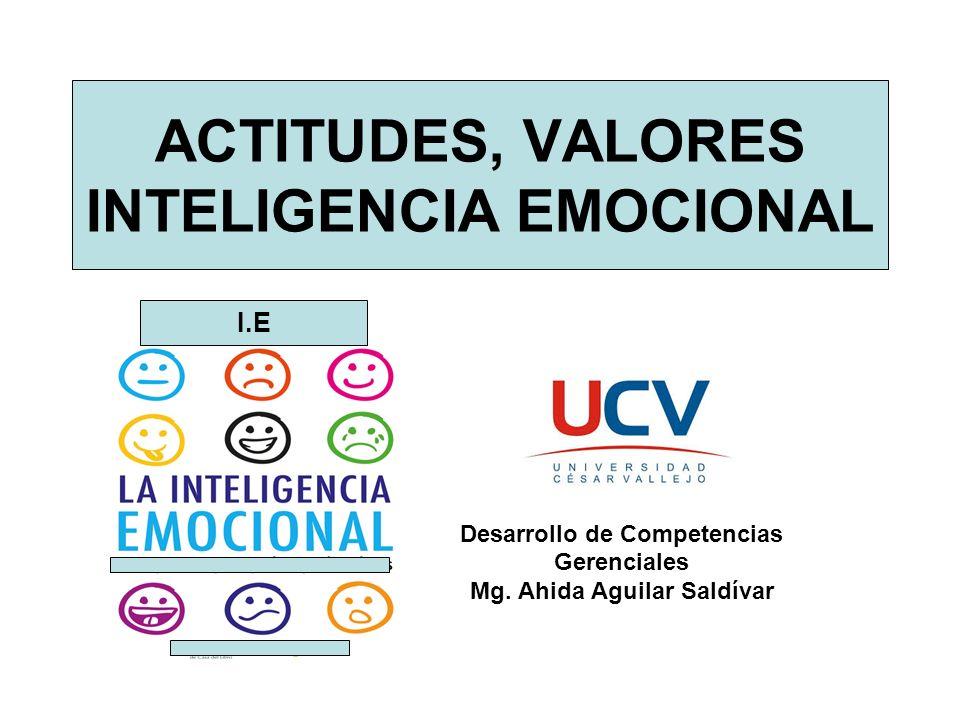 ACTITUDES, VALORES INTELIGENCIA EMOCIONAL Desarrollo de Competencias Gerenciales Mg. Ahida Aguilar Saldívar I.E