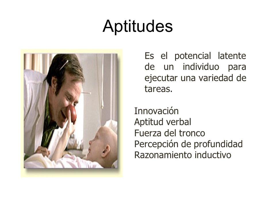 Aptitudes Es el potencial latente de un individuo para ejecutar una variedad de tareas. Innovación Aptitud verbal Fuerza del tronco Percepción de prof