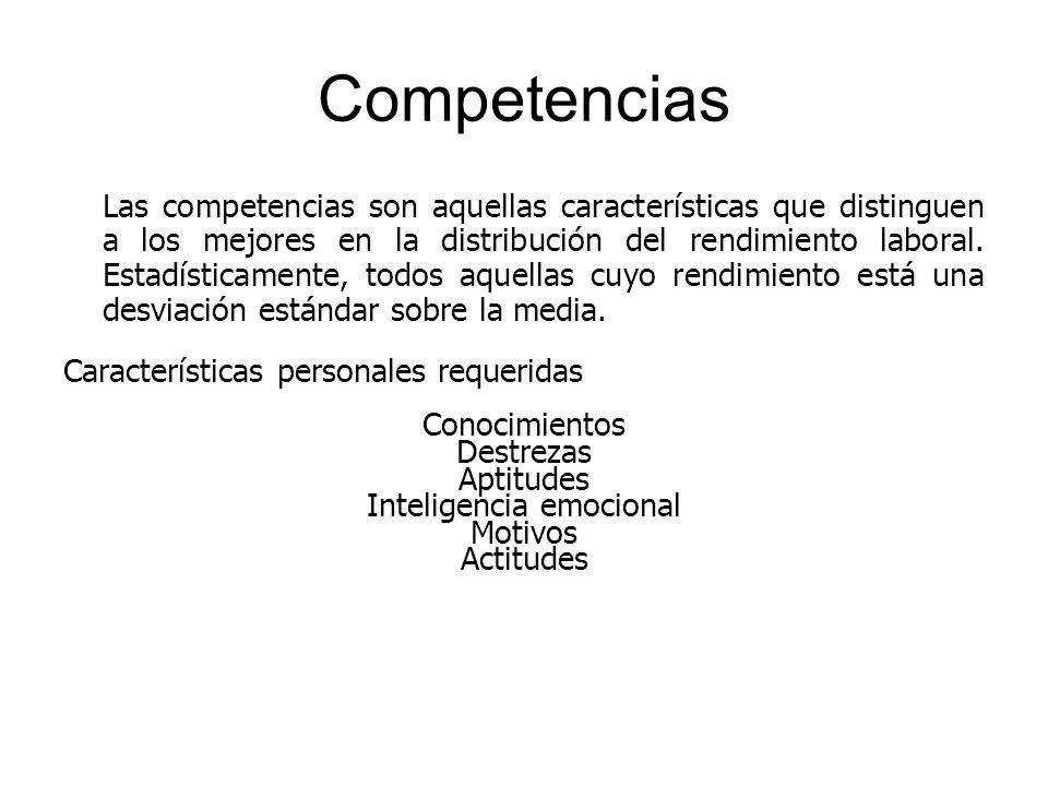 Competencias Las competencias son aquellas características que distinguen a los mejores en la distribución del rendimiento laboral. Estadísticamente,