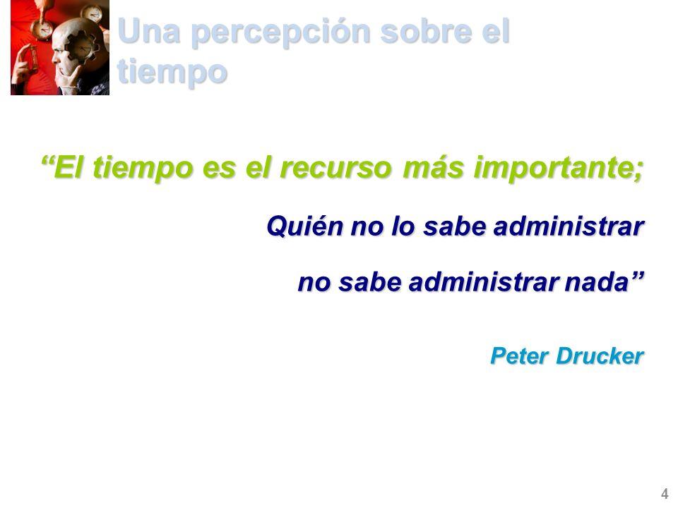 Una percepción sobre el tiempo El tiempo es el recurso más importante ; Quién no lo sabe administrar no sabe administrar nada Peter Drucker 4