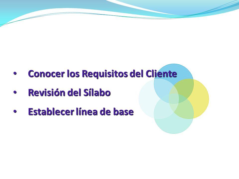 Conocer los Requisitos del Cliente Conocer los Requisitos del Cliente Revisión del Sílabo Revisión del Sílabo Establecer línea de base Establecer líne