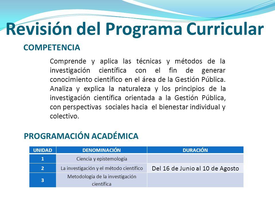 Revisión del Programa Curricular COMPETENCIA PROGRAMACIÓN ACADÉMICA UNIDADDENOMINACIÓNDURACIÓN 1Ciencia y epistemología 2La investigación y el método