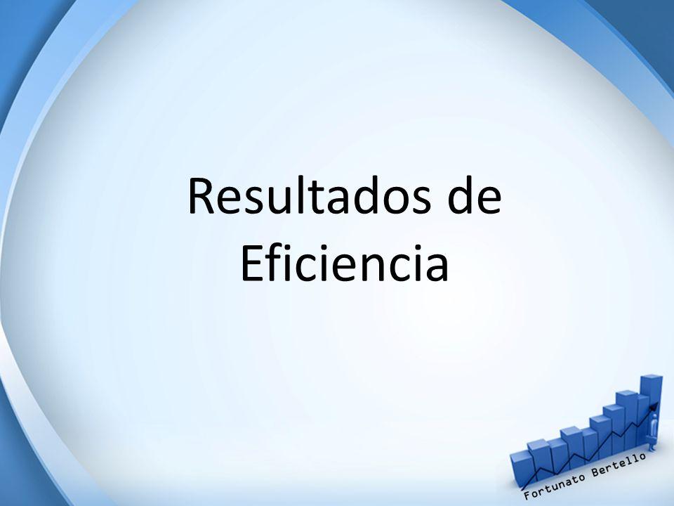Resultados de Eficiencia