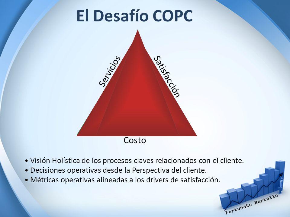 El Desafío COPC Servicios Satisfacción Costo Visión Holística de los procesos claves relacionados con el cliente. Decisiones operativas desde la Persp