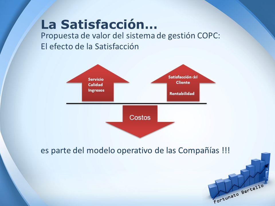 Propuesta de valor del sistema de gestión COPC: El efecto de la Satisfacción Servicio Calidad Ingresos Satisfacción del Cliente Rentabilidad Costos es