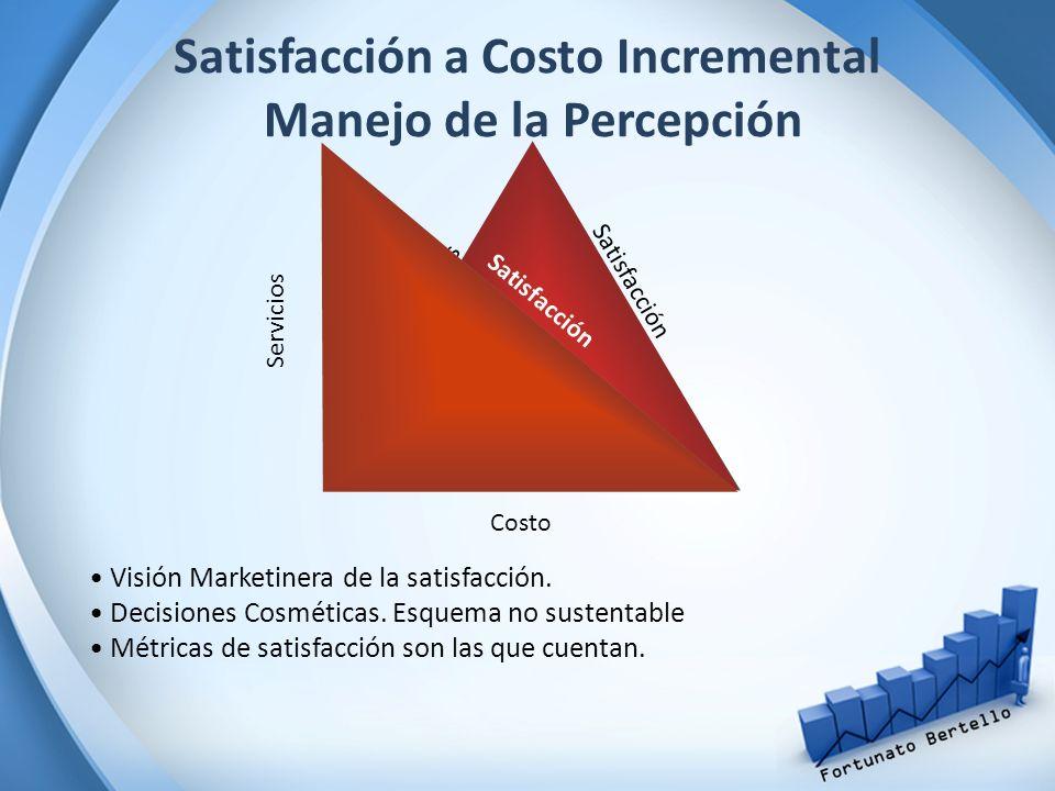 Satisfacción a Costo Incremental Manejo de la Percepción Servicios Satisfacción Costo Visión Marketinera de la satisfacción. Decisiones Cosméticas. Es