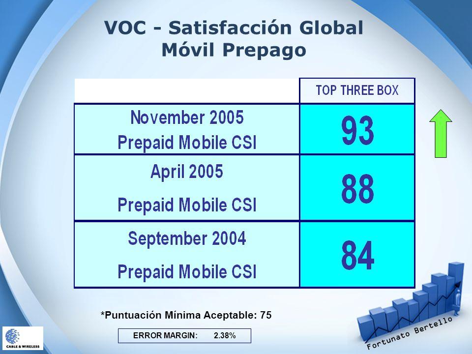 VOC - Satisfacción Global Móvil Prepago ERROR MARGIN: 2.38% *Puntuación Mínima Aceptable: 75