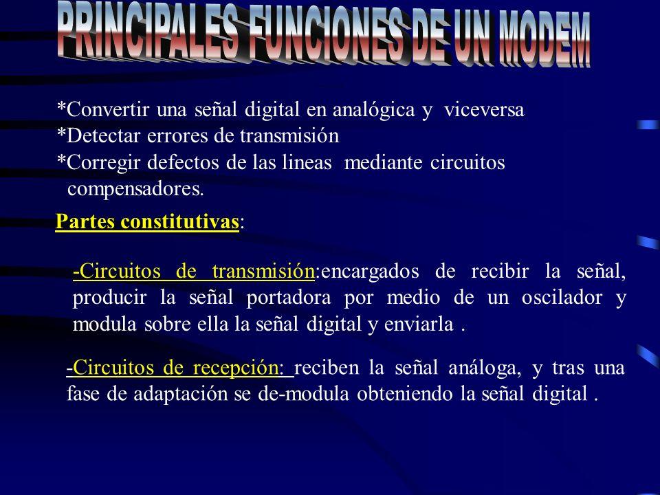 Esquema: Unidad de control de comunicaciones Unidad de control de comunicaciones RED MODEM TERMINAL PROCESADOR DE COMUNICACIÓN HOST MODEM