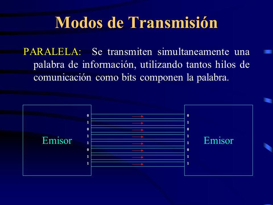 Velocidad de Transmisión BAUDIOS: Número de estados transmitidos por la unidad de tiempo. BITS x SEGUNDO (bps): Número de bits de información que se e