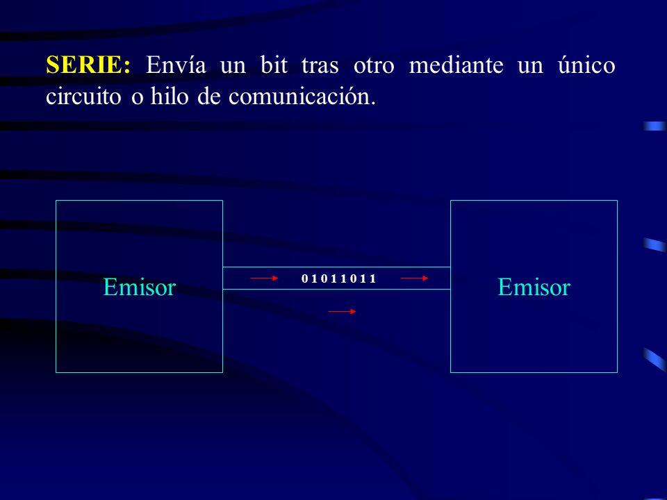 Modos de Transmisión PARALELA: Se transmiten simultaneamente una palabra de información, utilizando tantos hilos de comunicación como bits componen la