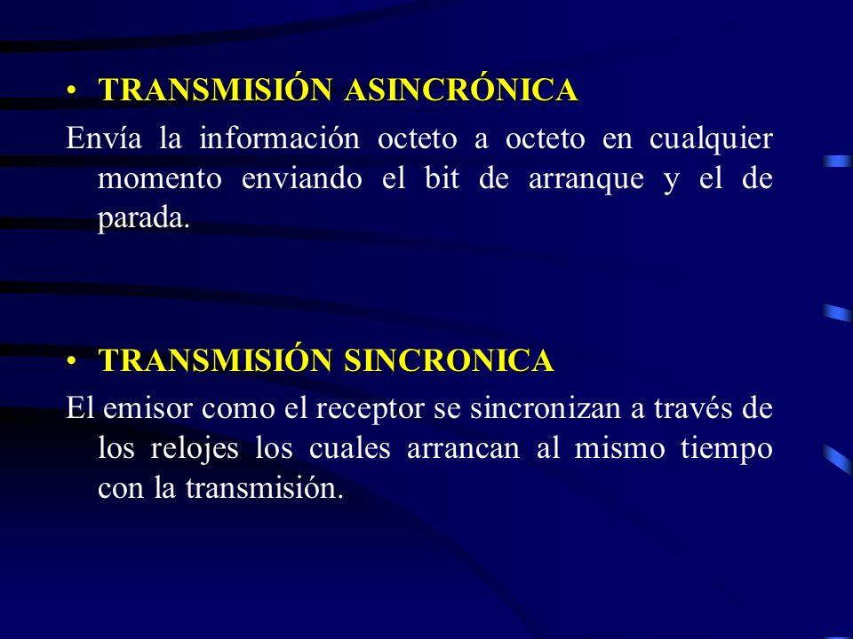 Sincronización SINCRONIZACIÓN: SINCRONIZACIÓN: Es el proceso mediante el cual el equipo receptor, conoce los momentos exactos en que debe medir la mag