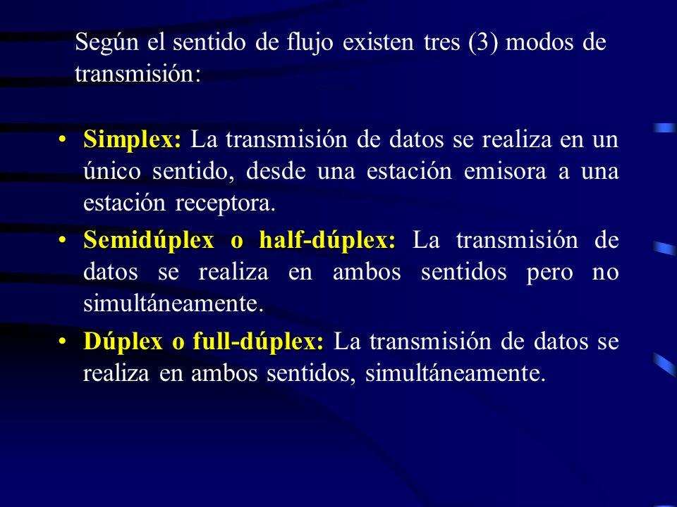 Transmisión Asincrónica & Sincrónica TRANSMISIÓN ASINCRÓNICATRANSMISIÓN ASINCRÓNICA Envía la información octeto a octeto en cualquier momento enviando