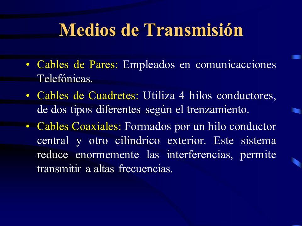 Modos de transmisión según el sentido del flujo Según el sentido de flujo existen tres (3) modos de transmisión: Simplex:Simplex: La transmisión de da