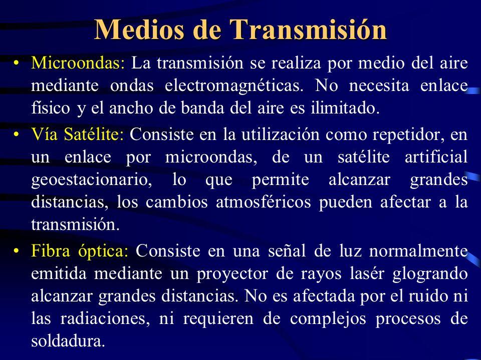 Medios de Transmisión Cables de Pares: Empleados en comunicacciones Telefónicas. Cables de Cuadretes: Utiliza 4 hilos conductores, de dos tipos difere