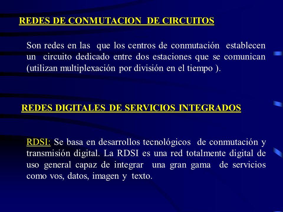 Red Telefónica conmutada RED TELEFONICA CONMUTADA Red de comunicaciones telefónicas a la que se conectan los usuarios para la realización de transmisi