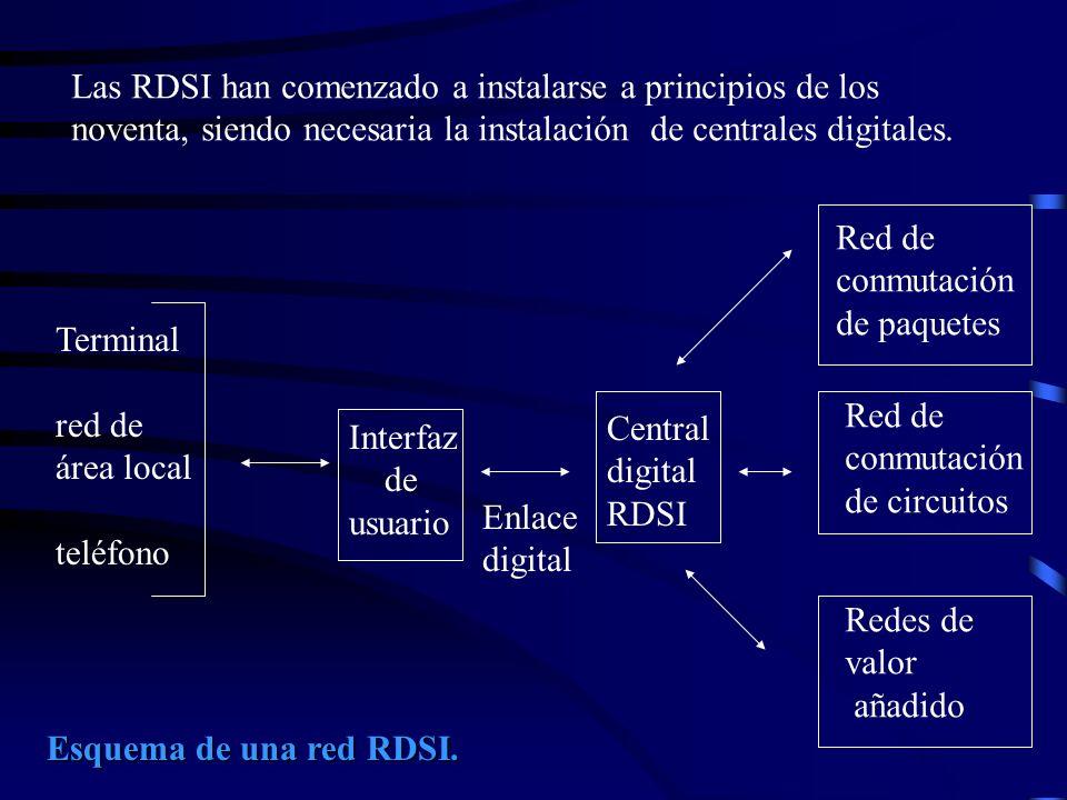 Redes de conmutación de circuitos REDES DE CONMUTACION DE CIRCUITOS Son redes en las que los centros de conmutación establecen un circuito dedicado en