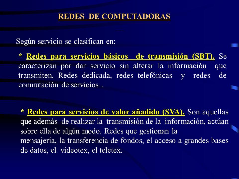 ESQUEMA DE UNA RED RDSI Las RDSI han comenzado a instalarse a principios de los noventa, siendo necesaria la instalación de centrales digitales. Termi