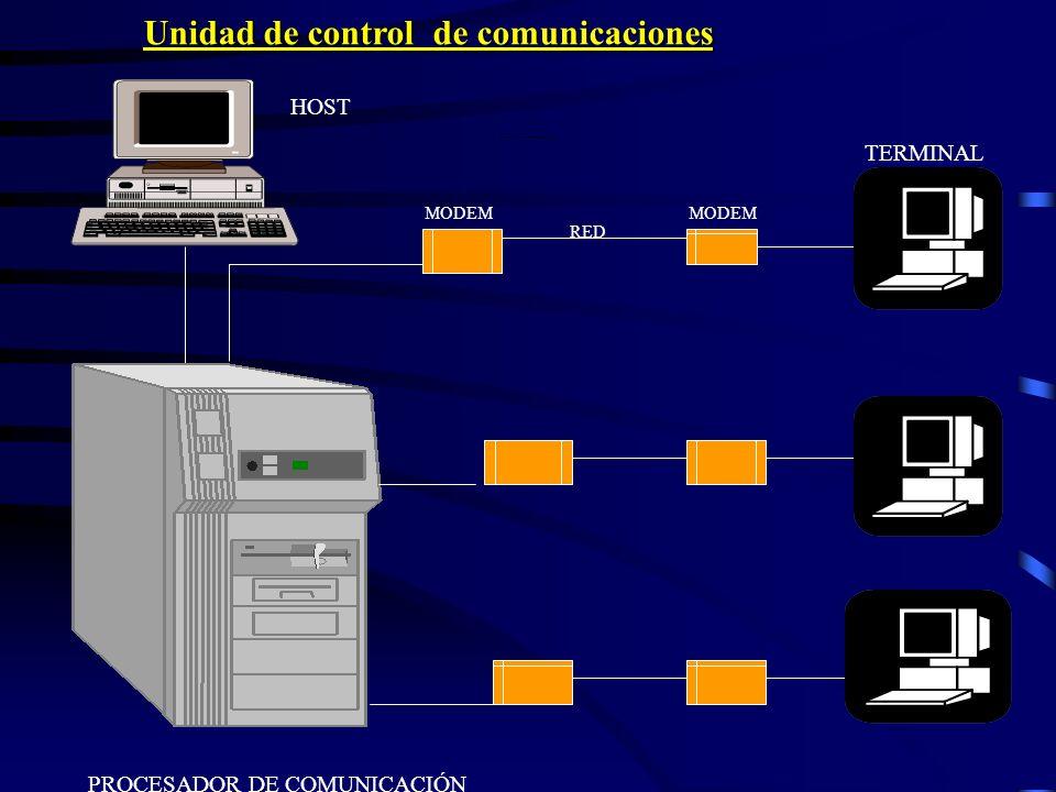 Unidad de Control de Comunicaciones Dispositivo especializado en la gestión de todas las tareas asociadas a la comunicación con terminal remota, desca