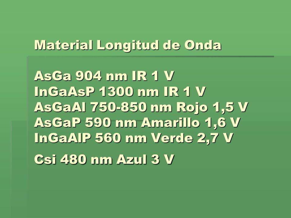 Material Longitud de Onda AsGa 904 nm IR 1 V InGaAsP 1300 nm IR 1 V AsGaAl 750-850 nm Rojo 1,5 V AsGaP 590 nm Amarillo 1,6 V InGaAlP 560 nm Verde 2,7