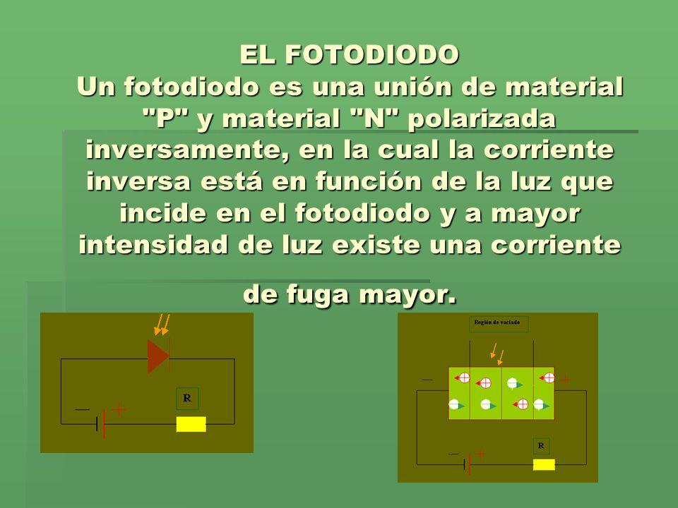 EL FOTODIODO Un fotodiodo es una unión de material