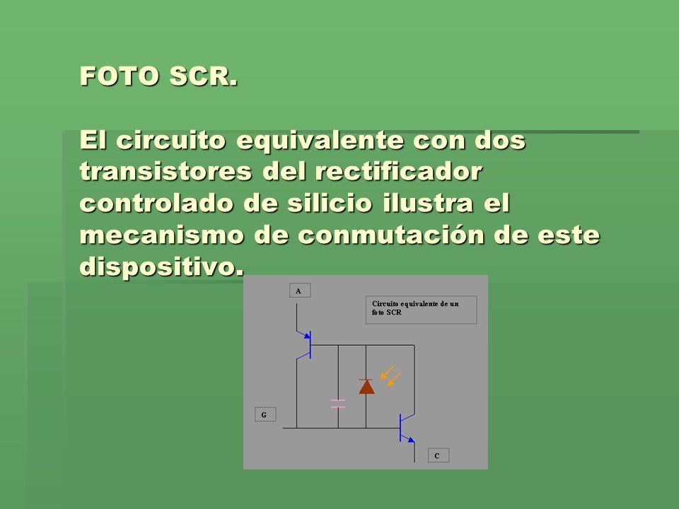FOTO SCR. El circuito equivalente con dos transistores del rectificador controlado de silicio ilustra el mecanismo de conmutación de este dispositivo.