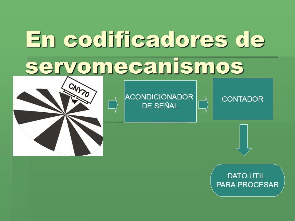 En codificadores de servomecanismos ACONDICIONADOR DE SEÑAL CONTADOR DATO UTIL PARA PROCESAR