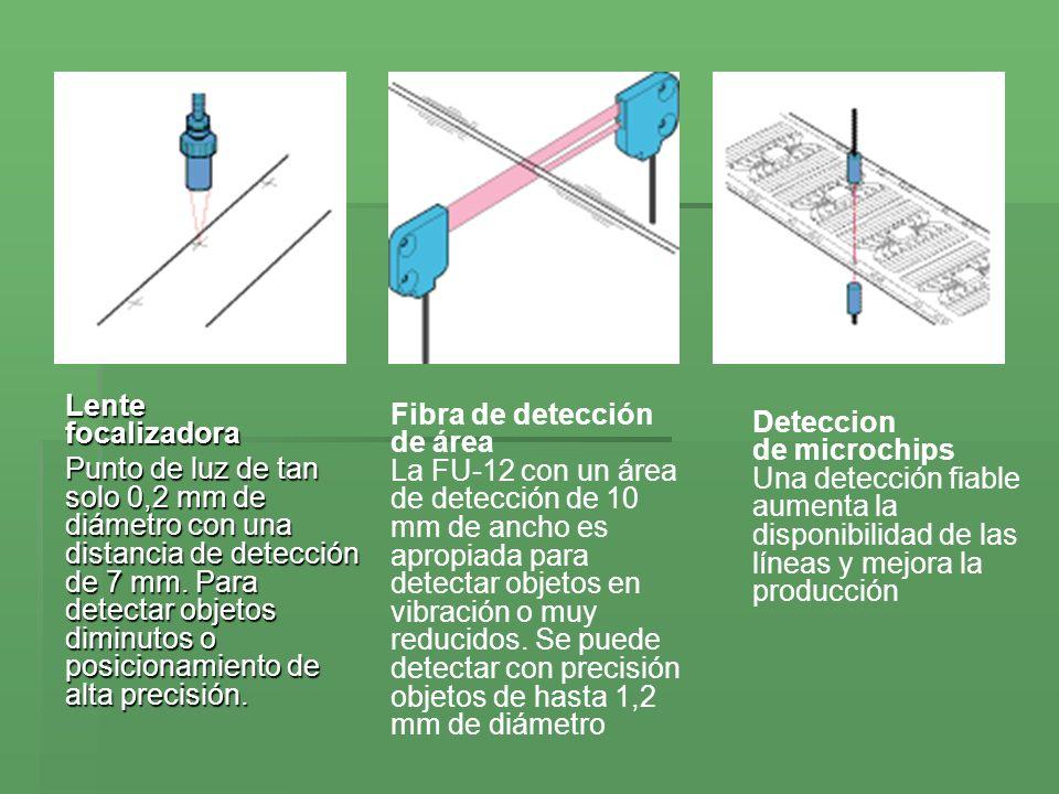 Lente focalizadora Punto de luz de tan solo 0,2 mm de diámetro con una distancia de detección de 7 mm. Para detectar objetos diminutos o posicionamien
