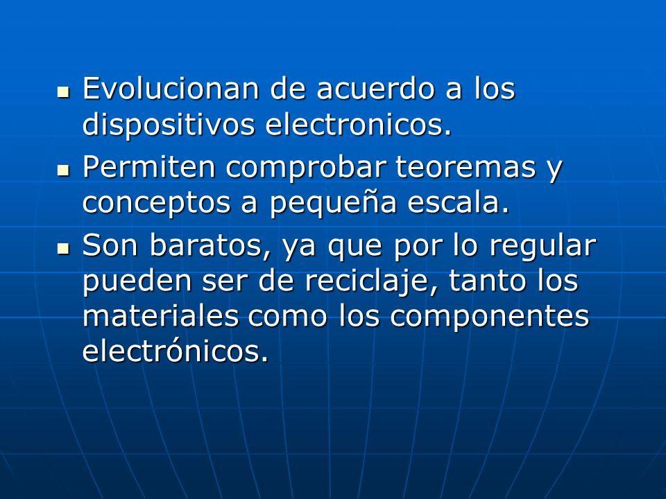Evolucionan de acuerdo a los dispositivos electronicos. Evolucionan de acuerdo a los dispositivos electronicos. Permiten comprobar teoremas y concepto