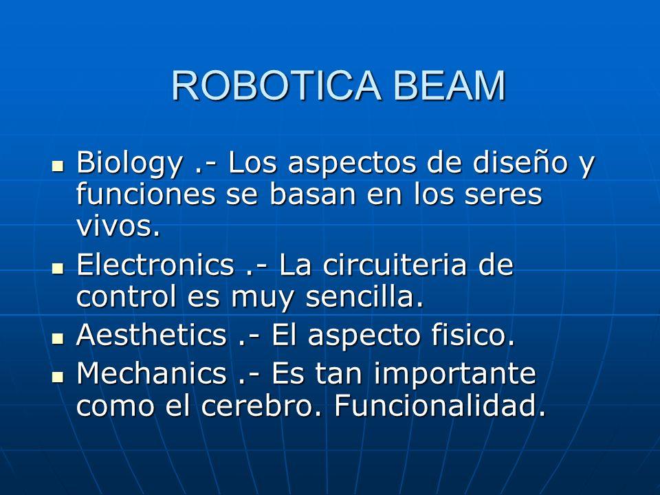 ROBOTICA BEAM Biology.- Los aspectos de diseño y funciones se basan en los seres vivos. Biology.- Los aspectos de diseño y funciones se basan en los s