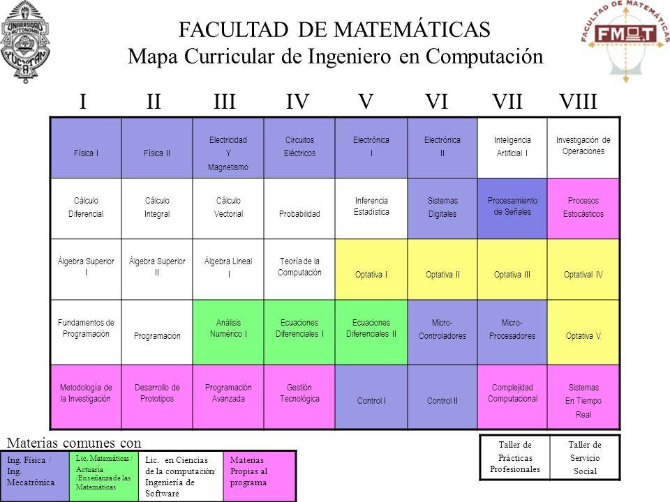 FACULTAD DE MATEMÁTICAS Mapa Curricular de Ingeniero en Computación Física IFísica II Electricidad Y Magnetismo Circuitos Eléctricos Electrónica I Ele