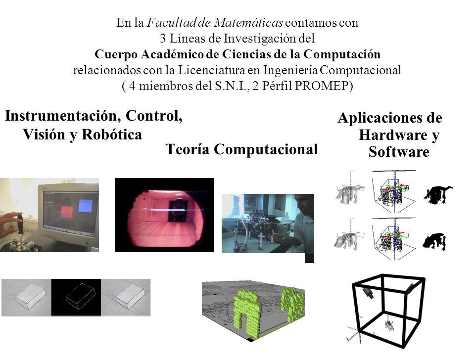 En la Facultad de Matemáticas contamos con 3 Líneas de Investigación del Cuerpo Académico de Ciencias de la Computación relacionados con la Licenciatu