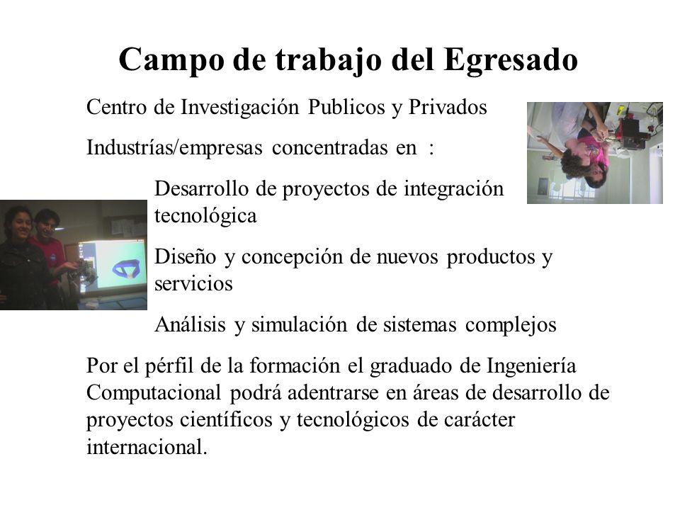 Campo de trabajo del Egresado Centro de Investigación Publicos y Privados Industrías/empresas concentradas en : Desarrollo de proyectos de integración