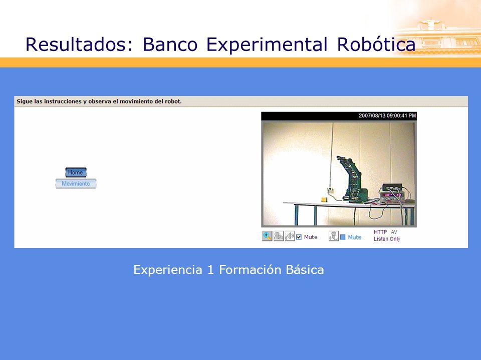 Resultados: Banco Experimental Robótica Experiencia 1 Formación Básica
