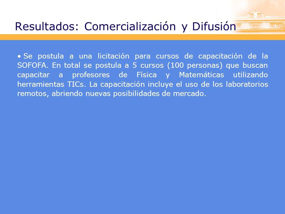 Resultados: Comercialización y Difusión Se postula a una licitación para cursos de capacitación de la SOFOFA.