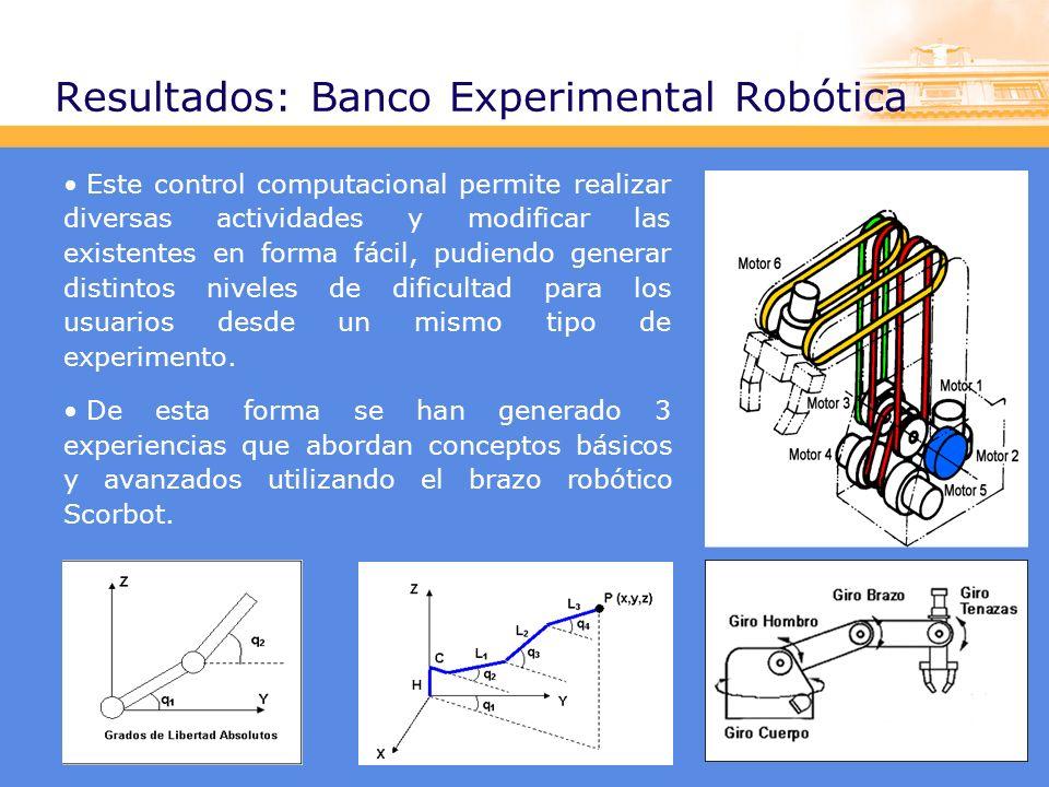 Resultados: Banco Experimental Robótica Este control computacional permite realizar diversas actividades y modificar las existentes en forma fácil, pudiendo generar distintos niveles de dificultad para los usuarios desde un mismo tipo de experimento.