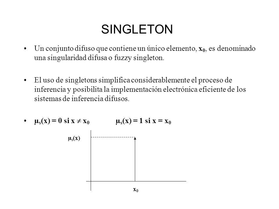 SINGLETON Un conjunto difuso que contiene un único elemento, x 0, es denominado una singularidad difusa o fuzzy singleton. El uso de singletons simpli