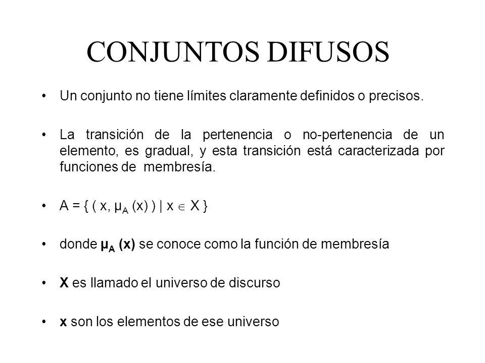 EJEMPLO El universo puede tener elementos discretos (ordenados o no ordenados) o ser un espacio continuo.