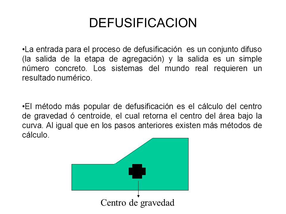 DEFUSIFICACION La entrada para el proceso de defusificación es un conjunto difuso (la salida de la etapa de agregación) y la salida es un simple númer