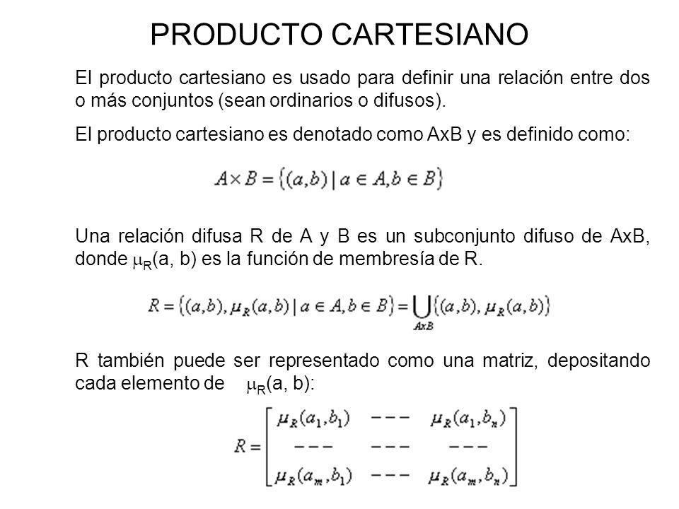 PRODUCTO CARTESIANO El producto cartesiano es usado para definir una relación entre dos o más conjuntos (sean ordinarios o difusos). El producto carte