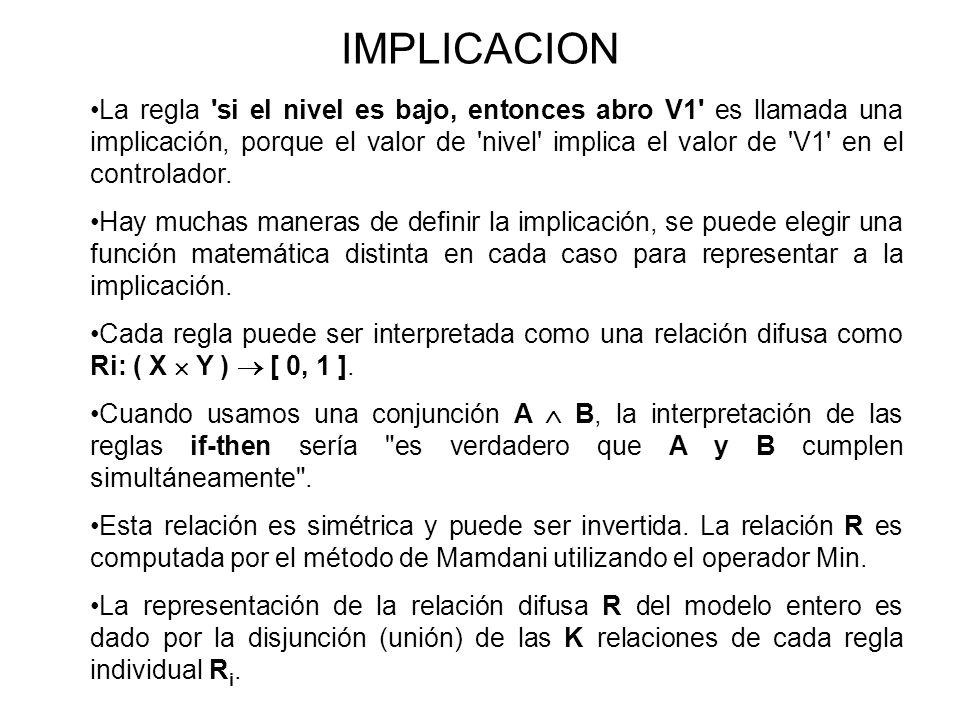 IMPLICACION La regla 'si el nivel es bajo, entonces abro V1' es llamada una implicación, porque el valor de 'nivel' implica el valor de 'V1' en el con