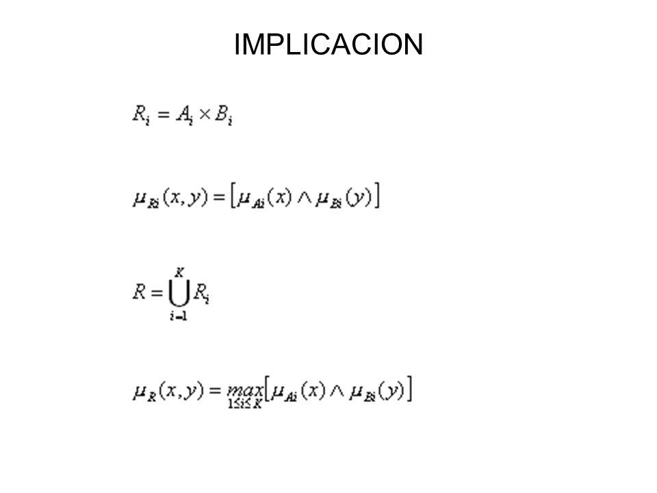 IMPLICACION