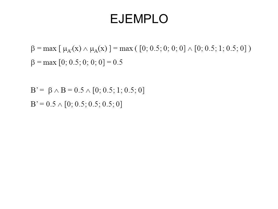 EJEMPLO = max [ A (x) A (x) ] = max ( [0; 0.5; 0; 0; 0] [0; 0.5; 1; 0.5; 0] ) = max [0; 0.5; 0; 0; 0] = 0.5 B = B = 0.5 [0; 0.5; 1; 0.5; 0] B = 0.5 [0