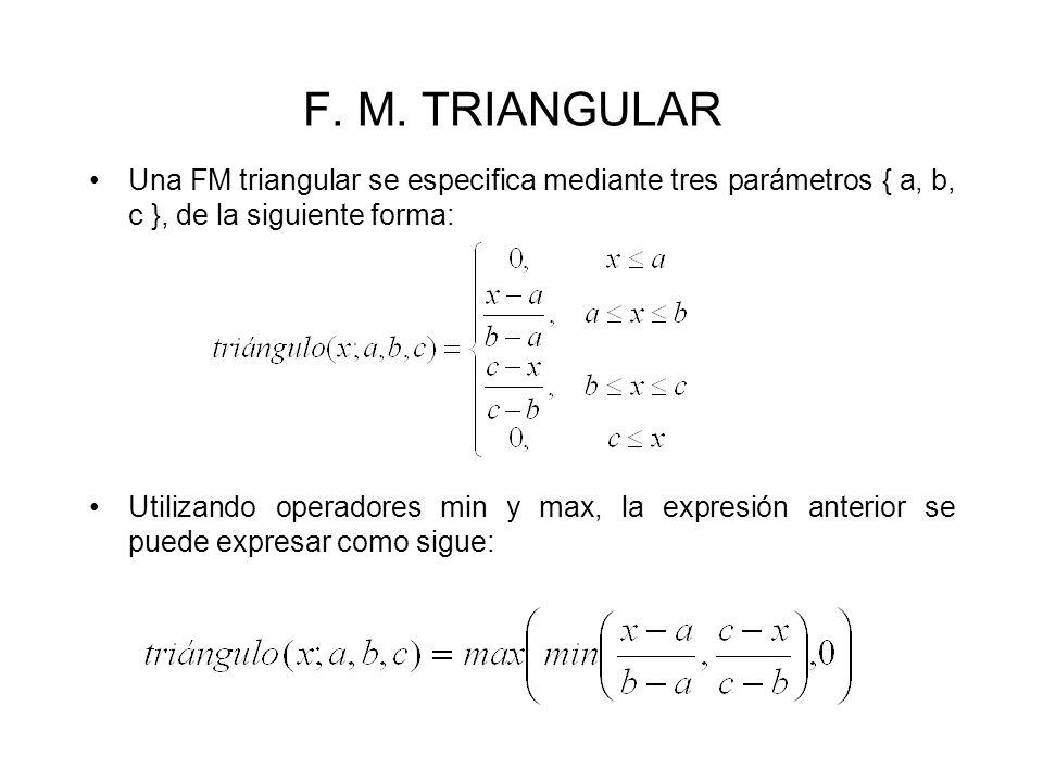 F. M. TRIANGULAR Una FM triangular se especifica mediante tres parámetros { a, b, c }, de la siguiente forma: Utilizando operadores min y max, la expr
