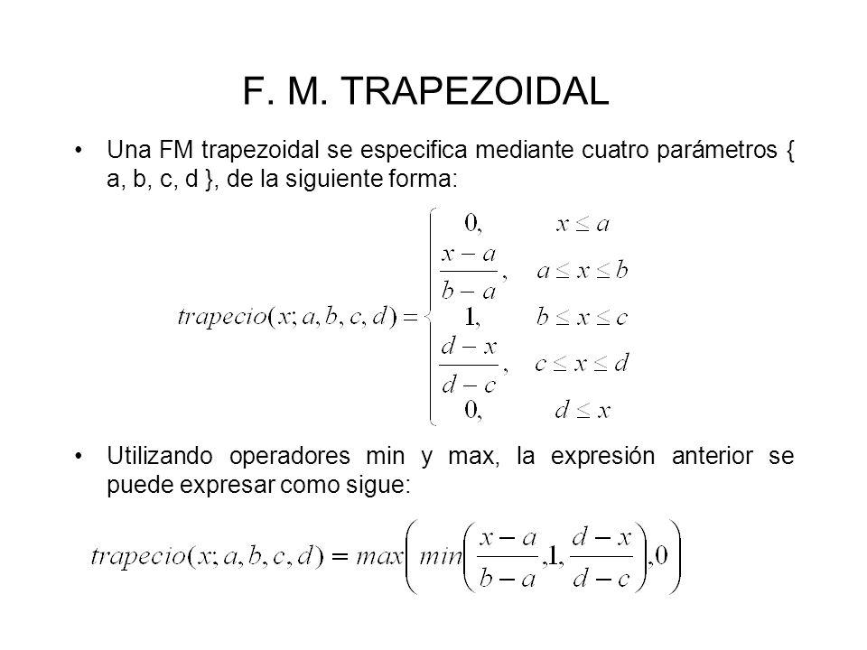 F. M. TRAPEZOIDAL Una FM trapezoidal se especifica mediante cuatro parámetros { a, b, c, d }, de la siguiente forma: Utilizando operadores min y max,