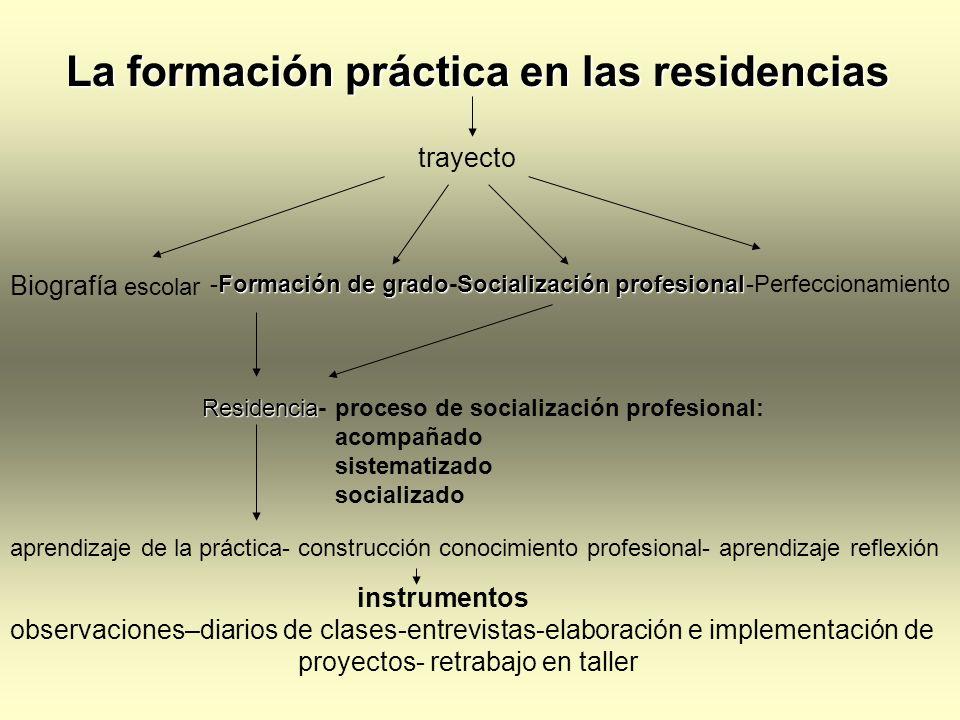 La formación práctica en las residencias trayecto Biografía escolar Formación de grado -Formación de grado Socialización profesional -Socialización pr