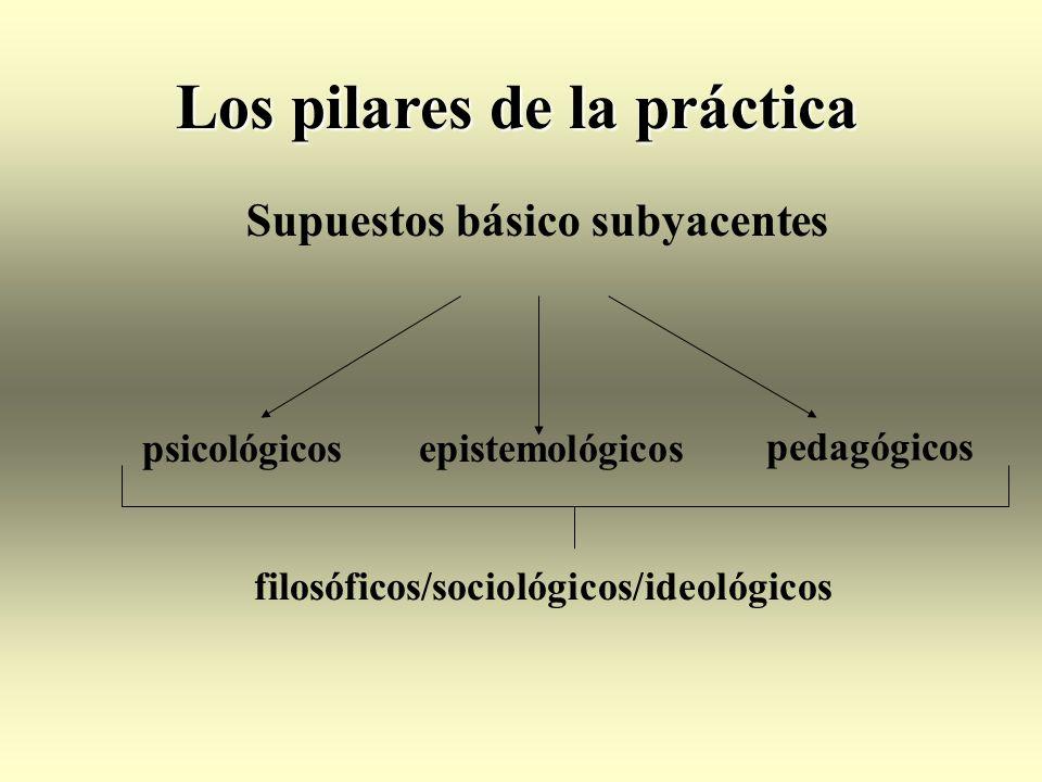 Los pilares de la práctica Supuestos básico subyacentes psicológicosepistemológicos pedagógicos filosóficos/sociológicos/ideológicos