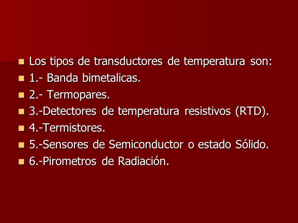Los tipos de transductores de temperatura son: Los tipos de transductores de temperatura son: 1.- Banda bimetalicas. 1.- Banda bimetalicas. 2.- Termop