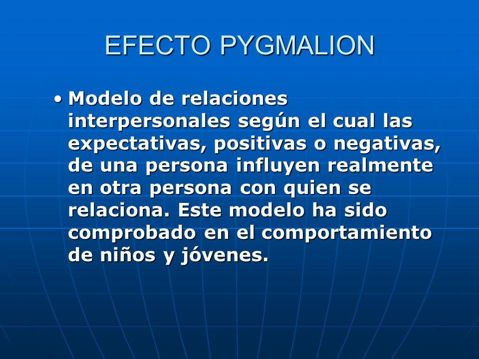 EFECTO PYGMALION Modelo de relaciones interpersonales según el cual las expectativas, positivas o negativas, de una persona influyen realmente en otra