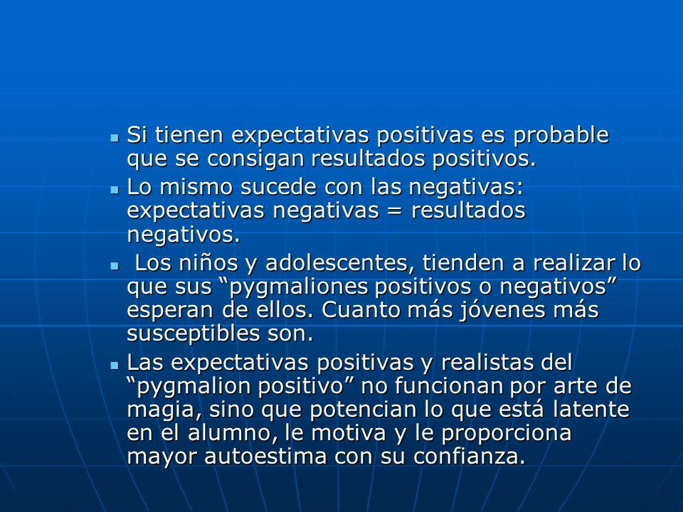 Si tienen expectativas positivas es probable que se consigan resultados positivos. Si tienen expectativas positivas es probable que se consigan result