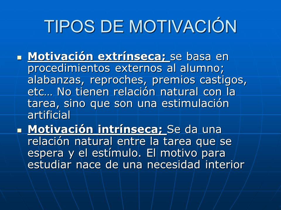 TIPOS DE MOTIVACIÓN Motivación extrínseca; se basa en procedimientos externos al alumno; alabanzas, reproches, premios castigos, etc… No tienen relaci